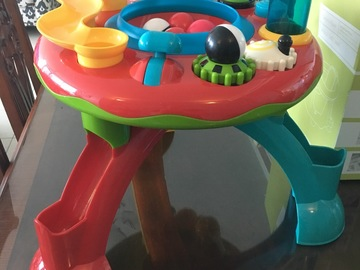 Selling: Activity Table